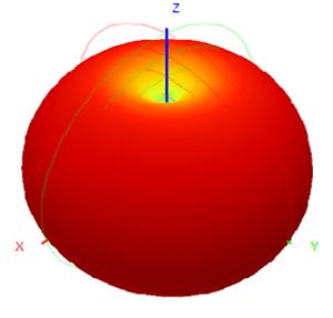 天线性能苹果